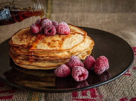 Image of Pancakes on a plate